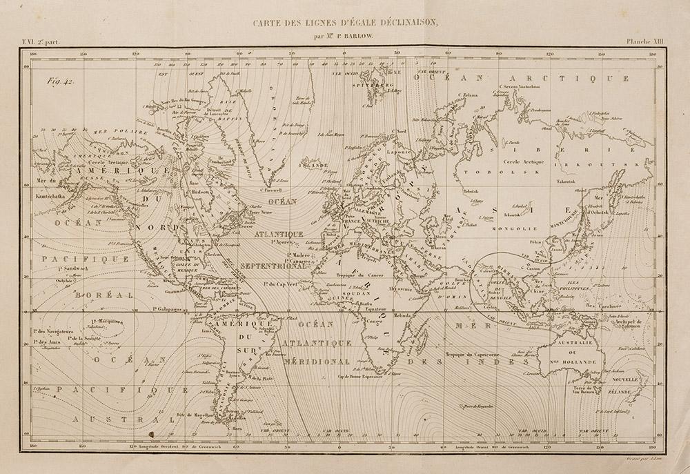 Traité complet du Magnétisme – Résumé de l'Histoire de l'Electricité et du Magnétisme