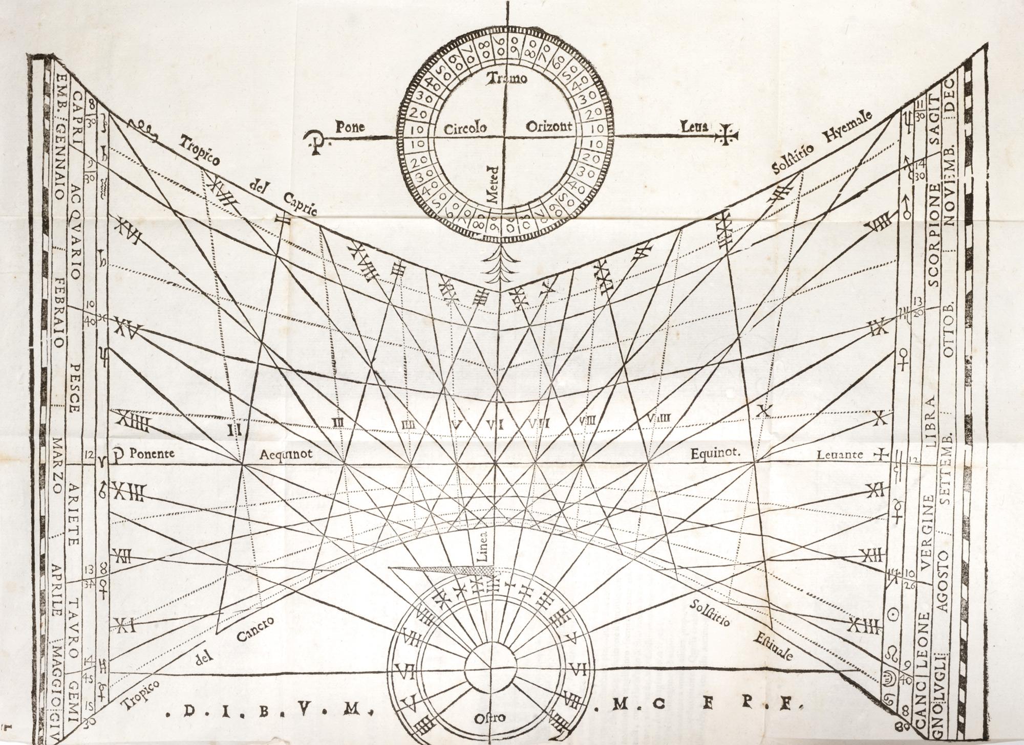 Dialogo de gli horologi solari