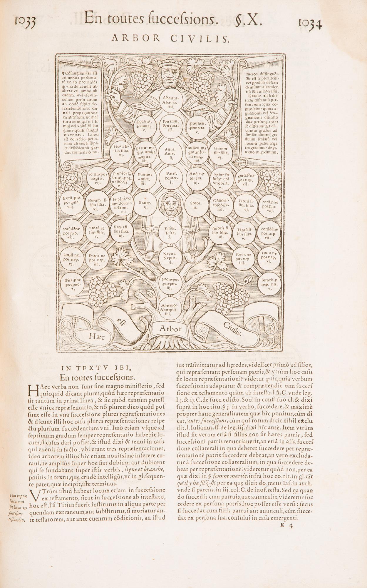 Consuetudines Ducatus Burgundiae, fereque totius Galliae