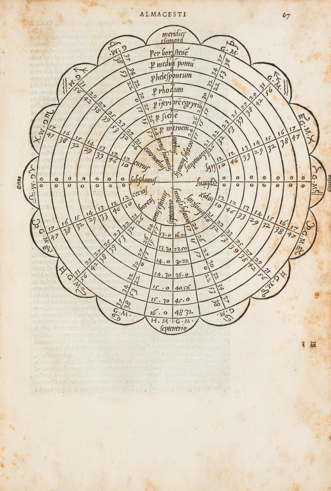 Almagestum seu magnae constructionis mathematicae opus